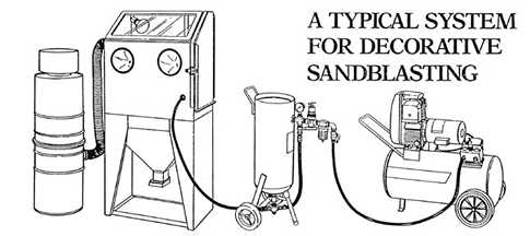 Sand Blasting Cabinet Dust Collector Blasting Cabinet With Dust
